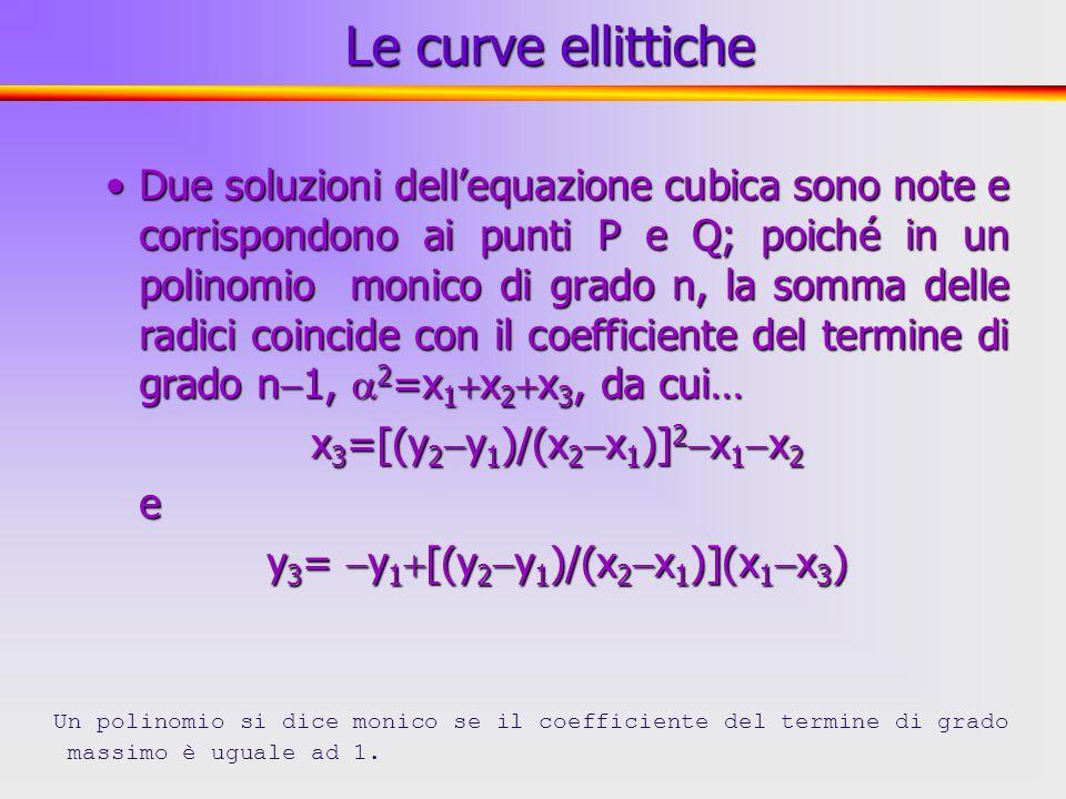 y3= y1[(y2y1)/(x2x1)](x1x3)